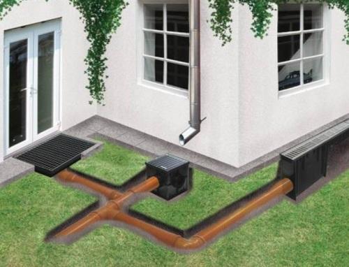 Переход отдельных участков ливневой канализации в единую сеть