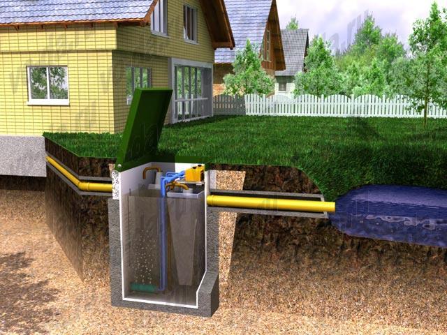 Система канализации для дачи своими руками