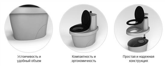 Торфяной туалет российского производства