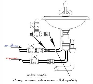Схема монтажа крана для стиральной машины