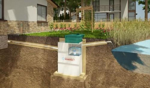 автономная канализация юнилос