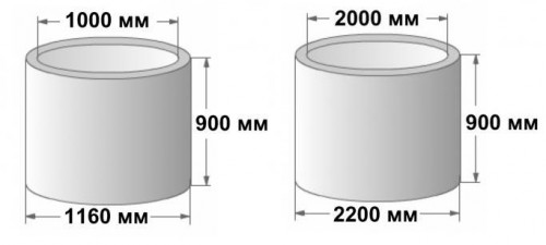 Основные типоразмеры бетонных колец