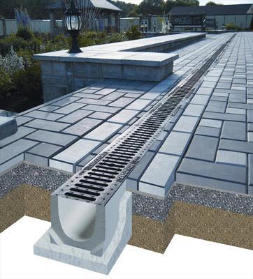 Установленный бетонный дренаж