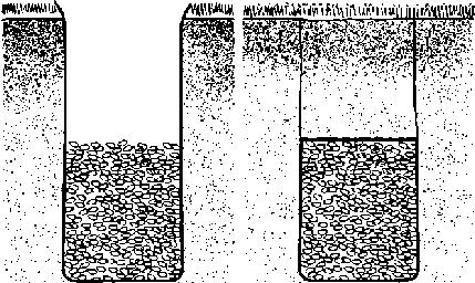 Схема засыпного дренажа