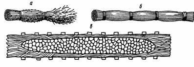 Фашины: хворост уложен комлем в одну сторону (а) и в две (б); тяжелая фашина с щебнем внутри (в)
