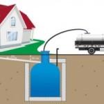 Пластиковые выгребные ямы: характеристики и монтаж