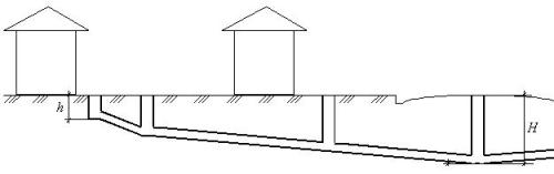 Схема распределения глубины заложения труб