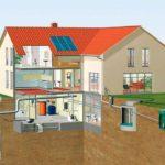 Проектируем самостоятельно или выбираем готовый проект частной канализации