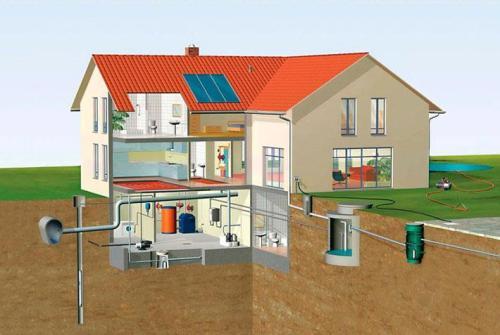 Готовый проект частной канализации в загородном доме