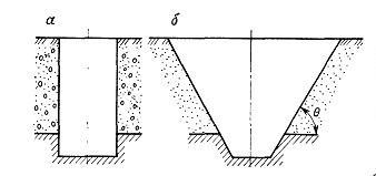 Формы поперечного сечения траншеи: прямоугольная (а) и трапециевидная (б)