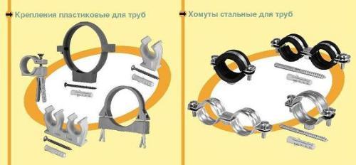 Типы хомутов по виду материала