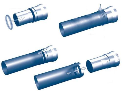 Схема соединения труб в расттруб