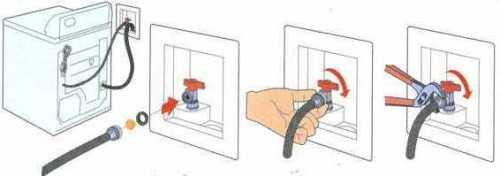 Схема подсоединении шланга к запорному крану