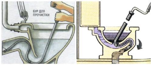 Схемы движения троса в зависимости от конструкции унитаза