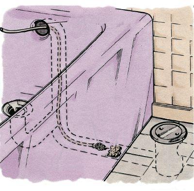 Схема прочистки ванны тросом