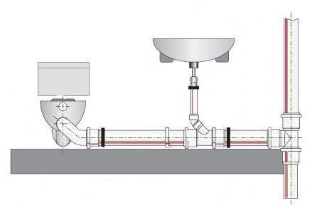Пример соединения горизонтального участка внутренней канализации с вертикальным