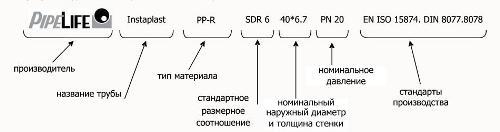 Примерки маркировки труб