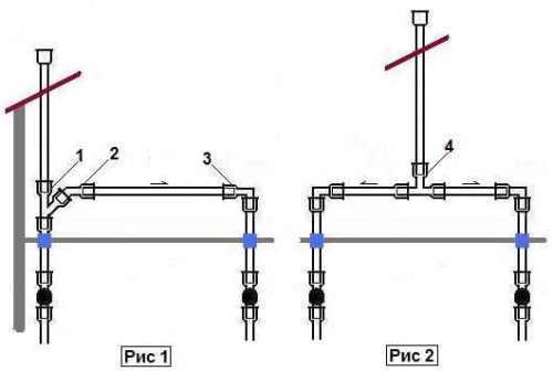 Соединение нескольких стояков одной фановой трубой:  косой тройник;  колено на 45 градусов;  прямое колено;  прямой тройник.