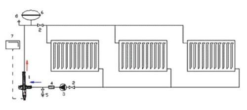 Пример системы верхнего разлива