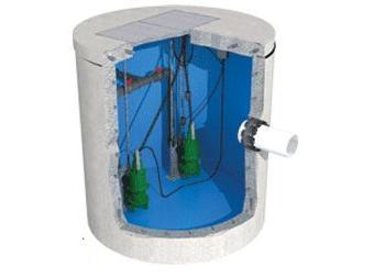 насос для канализации с измельчителем