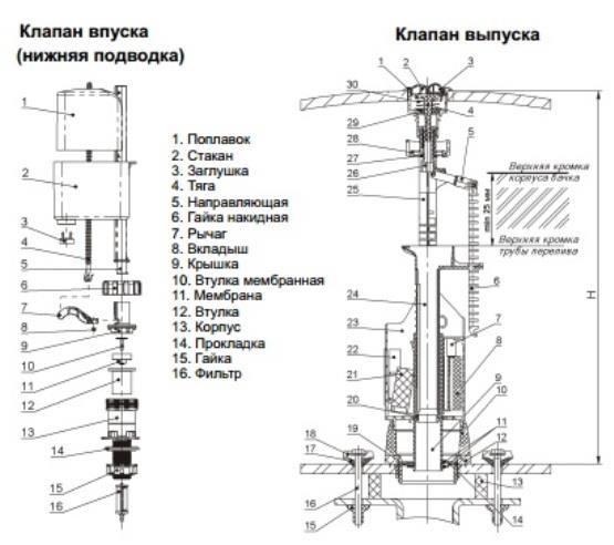 Механизм слива воды (спускной