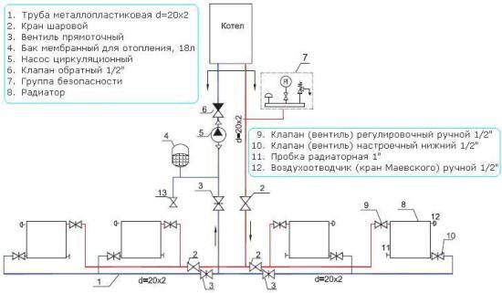 Отопление из полипропиленовых труб: схема