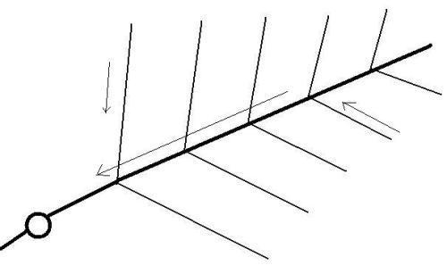 «Елочка» - наиболее популярная схема укладки труб