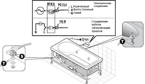 Схема подключения ванны к
