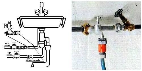 Схема врезки в водопровод и