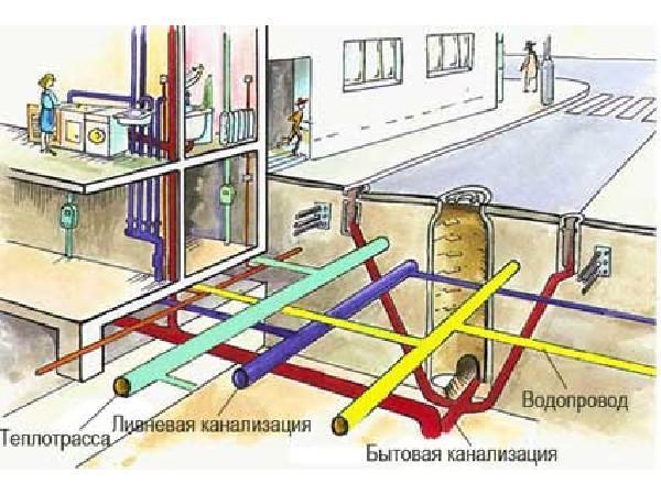 подключение к центральной канализации
