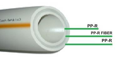 Структура армированной трубы Fiber