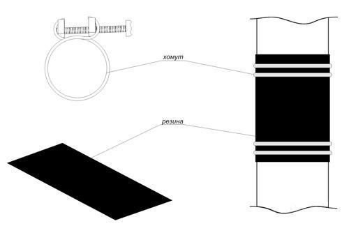 Схема ремонта канализационной трубы