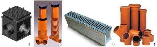 Элементы ливневой канализации: дождеприемник; дождевой колодец; лоток; трубы.