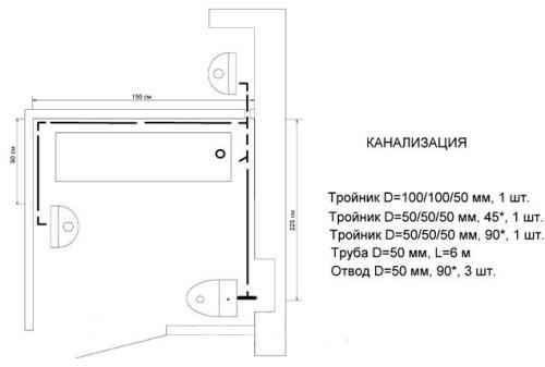 Пример план-схемы будущей канализации со списком материалов