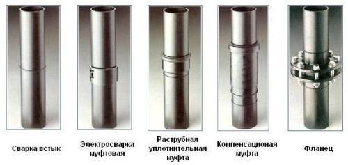 Способы соединение ПЭ труб