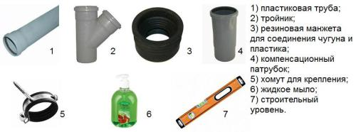 стояк канализации в квартире инструменты монтажа