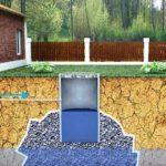 Строительство выгребной ямы: расчет размеров и порядок работ