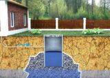 Сливная яма обеспечит отток сточных вод от дома