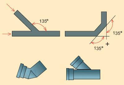 Соединяют трубы фасонными деталями