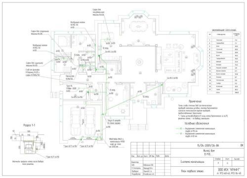 Типовой проект внутренней части канализационной системы