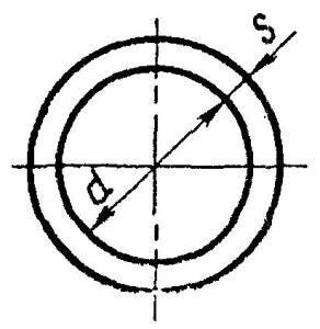 Толщина стенки и диаметр взаимосвязаны