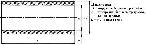 Основные параметры трубы