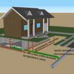 Как подключить частный дом к центральной сети канализации