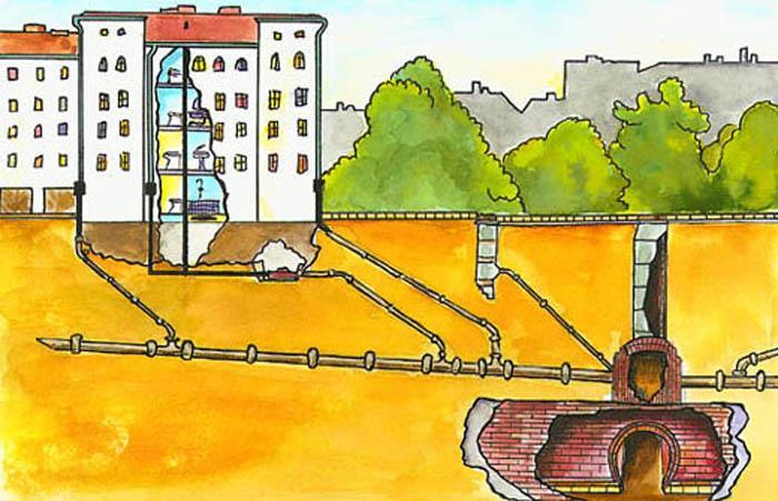 центральная канализация в частном доме