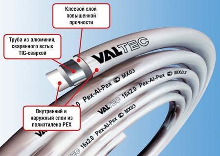Преимущества труб VALTEC