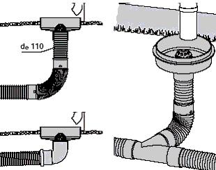 Наиболее популярный диаметр водостоков – 110 мм