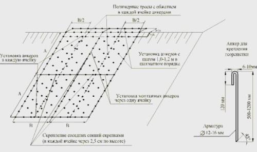 Схема крепления и схема крепежного анкера