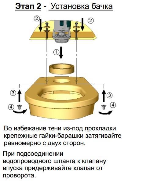 установка арматуры сливного