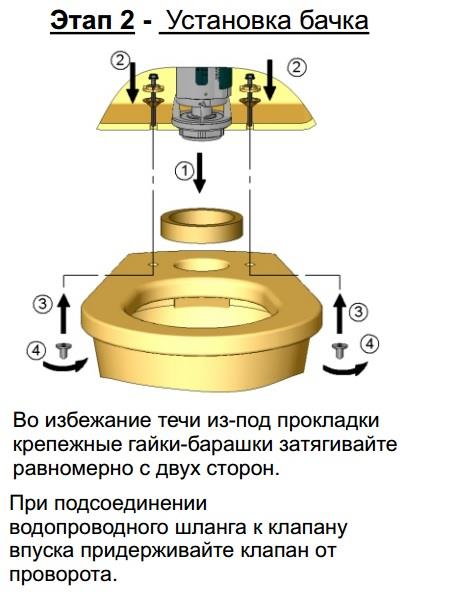 gustavsberg арматура сливного бачка установка: