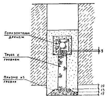 Схема комбинированного дренажа с вертикальными трубами